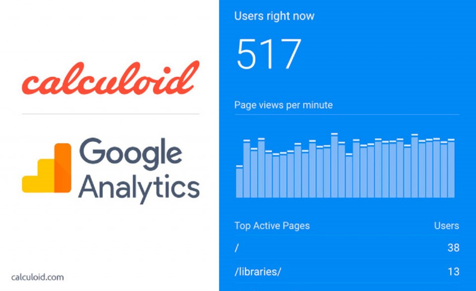 web calculator integrated with google analytics for better lead tracking